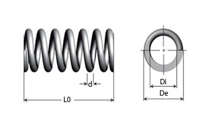 Teknisk ritning - Tryckfjädrar - Serie D