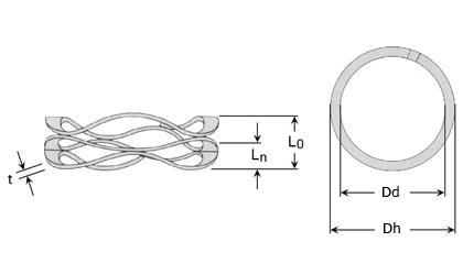 Teknisk ritning - Vågtryckfjäder