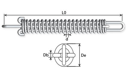 Teknisk ritning - Förtöjningsfjädrar