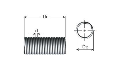 Teknisk ritning - Dragfjädrar - Serie D