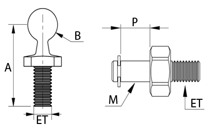 Teknisk ritning - Kula