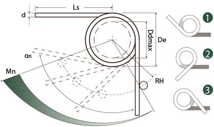 Teknisk ritning - Vridfjädrar